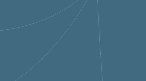 Mind Map: البحث العلمي ورحلة الباحث