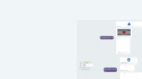 Mind Map: Cómo realizar Cruce de  Datos en Excel