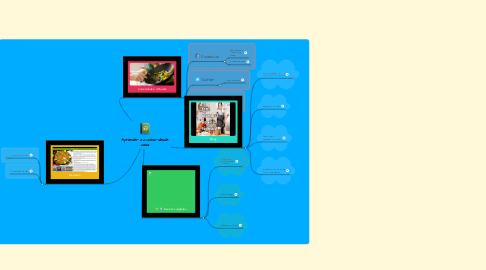 Mind Map: Aprender a cocinar desde casa