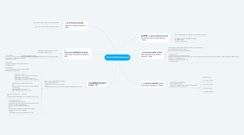 Mind Map: ประเภทของสารสนสนเทศ