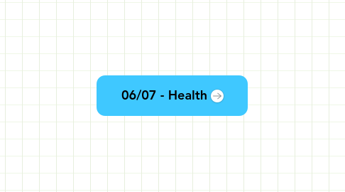 Mind Map: 06/07 - Health