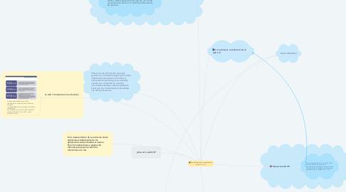 Mind Map: Herramientas para la educación de la web 2.0 y 3.0