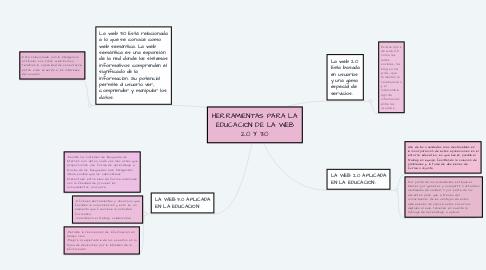 Mind Map: HERRAMIENTAS PARA LA EDUCACION DE LA WEB 2.0 Y 3.0