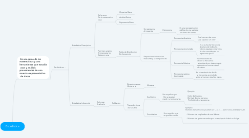 Mind Map: Estadistica