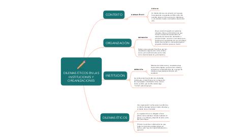 Mind Map: DILEMAS ÉTICOS EN LAS INSTITUCIONES Y ORGANIZACIONES