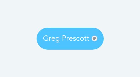 Mind Map: Greg Prescott