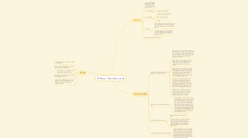Mind Map: Vũ Bằng - Mùa xuân của tôi