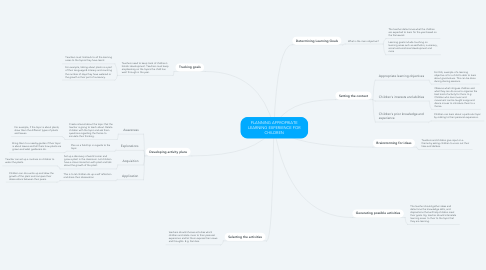 Mind Map: PLANNING APPROPRIATE LEARNING EXPERIENCE FOR CHILDREN