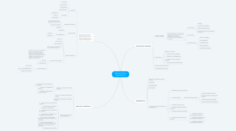 Mind Map: RESOLUCIÓN No. 00839 DE 2015