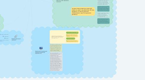 Mind Map: Структура практичної психології як виду діяльності (Індивідуальне завдання студенки ППб-2-16-4.0д Вовк Ольги)