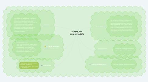 Mind Map: Psicología de la personalidad