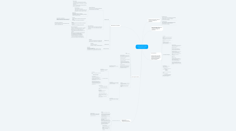 Mind Map: Evolution: A relative change in allele frequency in a given population over time