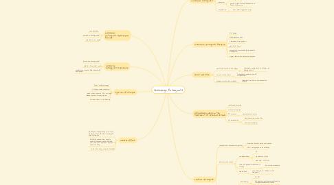 Mind Map: Cholinergic Antagonist