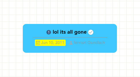 Mind Map: lol its all gone
