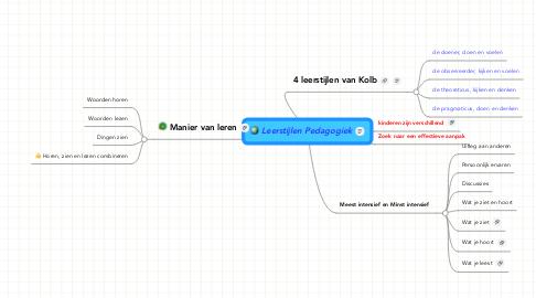 Mind Map: Leerstijlen Pedagogiek