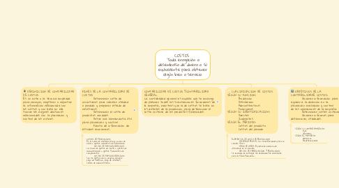 Mind Map: COSTOS  Toda erogación o desembolso de dinero o su equivalente para obtener algún bien o servicio.