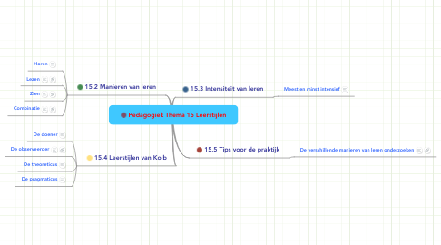 Mind Map: Pedagogiek Thema 15 Leerstijlen