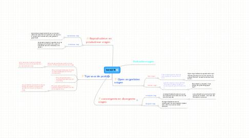 Mind Map: leerstijl 18