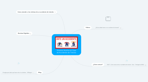Mind Map: Primeros Auxilios en Caso de Accidentes de Tránsito