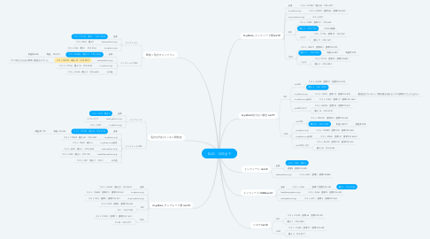 Mind Map: DUO 12日まで