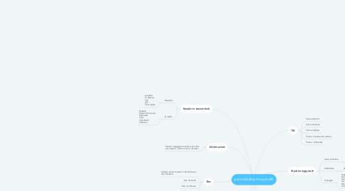 Mind Map: permbledhje e kapitullit