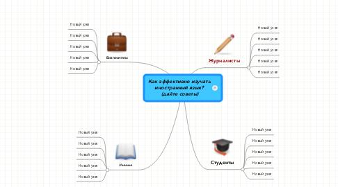 Mind Map: Как эффективно изучать иностранный язык?  (дайте советы)