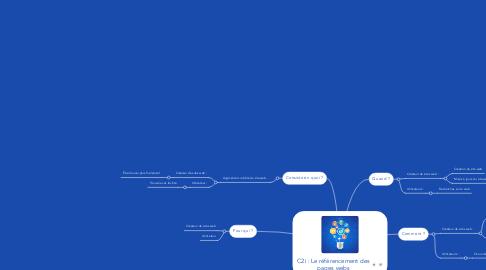 Mind Map: C2i : Le référencement des pages webs