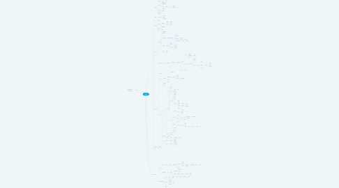 Mind Map: космос