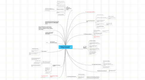 Mind Map: Budgeting / Invoicing / Expense Tracking / Time Tracking / Reconciliation At ScienceFirst