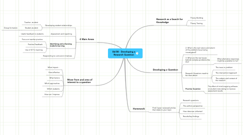Mind Map: 06/08 - Developing a