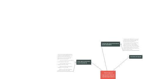 Mind Map: Логическое (даталогическое) проектирование