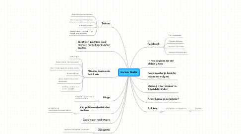 Mind Map: Sociale Media