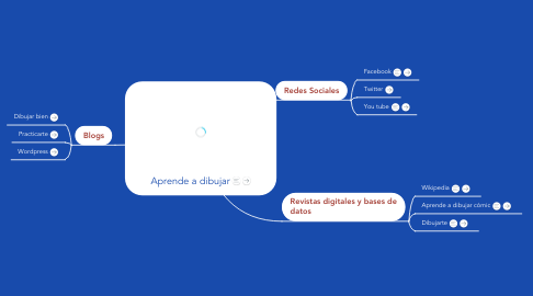 Mind Map: Aprende a dibujar