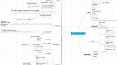 Mind Map: Itä-Suomen yliopiston some-suositukset- arviointia, Harto Pönkä, 10.6.2011