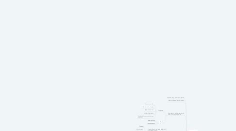 Mind Map: LOS EFECTOS DE LA SOCIALIZACIÓN Y LOS RETOS EDUCATIVOS EN LA ERA DIGITAL (Escenario complejo)