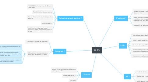 Mind Map: La 5G
