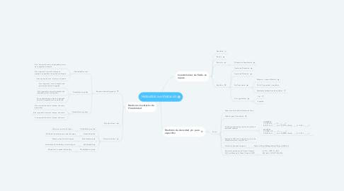 Mind Map: Hidrostática en Natación