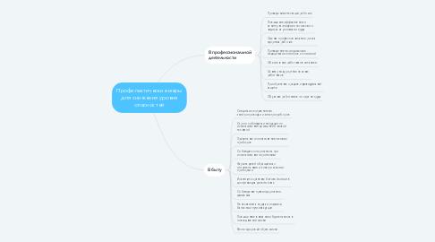 Mind Map: Профилактические меры для снижения уровня опасностей