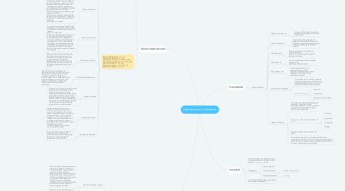 Mind Map: Hidrodinámica en Natación