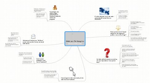Mind Map: Q&A con Tin Hang Liu www.cityfan.com