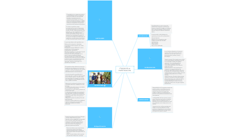 Mind Map: EDUCACION