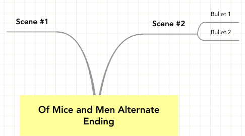 Mind Map: Of Mice and Men Alternate Ending