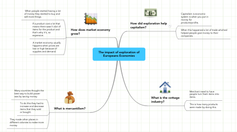 Mind Map: The impact of exploration of Europeans Economies