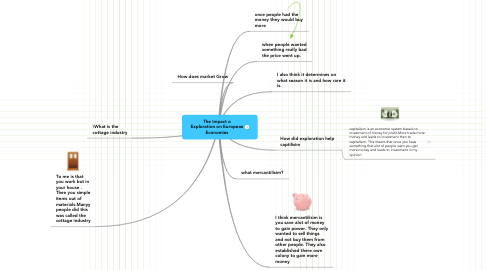 Mind Map: The Impact o Exploration on European Economies