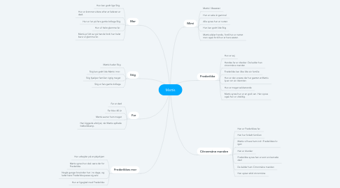 Mind Map: Mattis