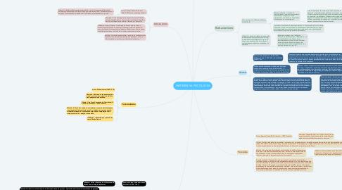 Mind Map: MATRIZES DA PSICOLOGIA