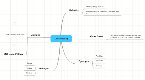 Mind Map: Obliterate (v)