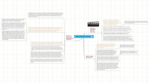 Mind Map: Media and Identity in Education