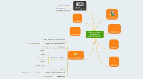 Mind Map: LOGICIELS LIBRES  ET GRATUITS  pour l'EDUCATION