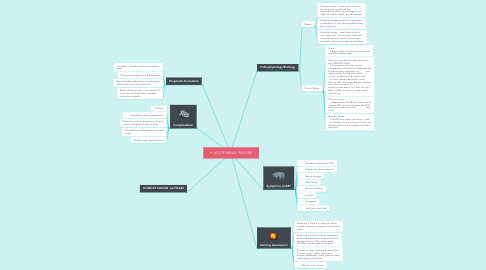 Mind Map: ACUTE RENAL FAILURE